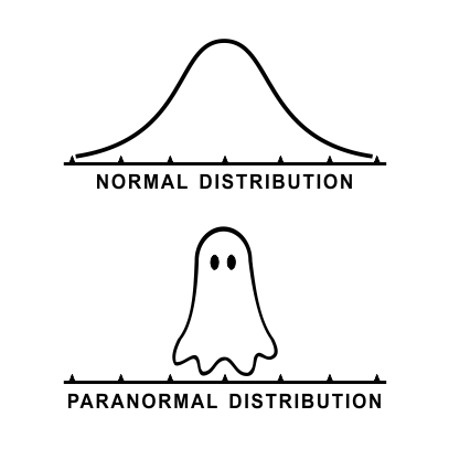 normal-paranormal-distribution-white